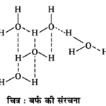 RBSE Solutions for Class 11 Chemistry Chapter 9 हाइड्रोजन