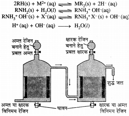 RBSE Solutions for Class 11 Chemistry Chapter 9 हाइड्रोजन img 15