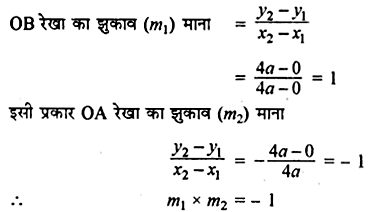 RBSE Solutions for Class 11 Maths Chapter 12 शांकव परिच्छेद Ex 12.3