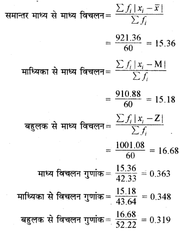 RBSE Solutions for Class 11 Maths Chapter 13 प्रकीर्णन के माप Ex 13.3