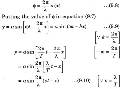 RBSE Solutions for Class 11 Physics Chapter 9 Wave Motion