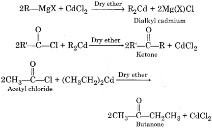 RBSE Solutions for Class 12 Chemistry Chapter 12 image 18