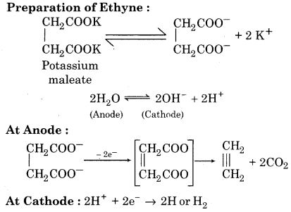 RBSE Solutions for Class 12 Chemistry Chapter 12 image 40