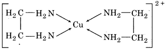RBSE Solutions for Class 12 Chemistry Chapter 9 Coordination Compounds image 2