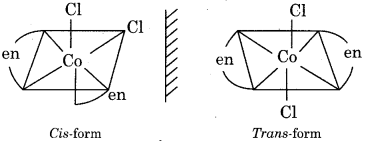 RBSE Solutions for Class 12 Chemistry Chapter 9 Coordination Compounds image 1