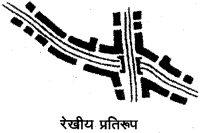 RBSE Solutions for Class 12 Geography Chapter 6 विश्व: मानव अधिवास img-1