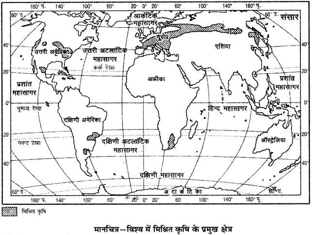 RBSE Solutions for Class 12 Geography Chapter 8 प्राथमिक व्यवसाय img-7