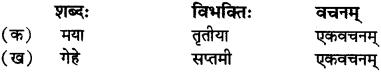 RBSE Solutions for Class 12 Sanskrit विजेत्री Chapter 5 मेघदूतपीयूषम् 16
