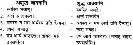 RBSE Solutions for Class 12 Sanskrit विजेत्री Chapter 5 मेघदूतपीयूषम् 20