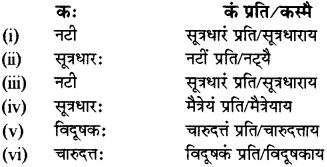 RBSE Solutions for Class 12 Sanskrit विजेत्री Chapter 5 मेघदूतपीयूषम् 23