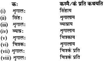 RBSE Solutions for Class 12 Sanskrit विजेत्र Chapter 11 नीत्या स्वकार्यं साधनीयम् 11
