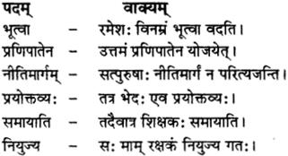 RBSE Solutions for Class 12 Sanskrit विजेत्र Chapter 11 नीत्या स्वकार्यं साधनीयम् 6