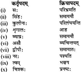 RBSE Solutions for Class 12 Sanskrit विजेत्र Chapter 11 नीत्या स्वकार्यं साधनीयम् 9