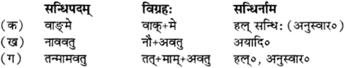 RBSE Solutions for Class 12 Sanskrit Chapter 1 मङ्गलाचरणम् 1