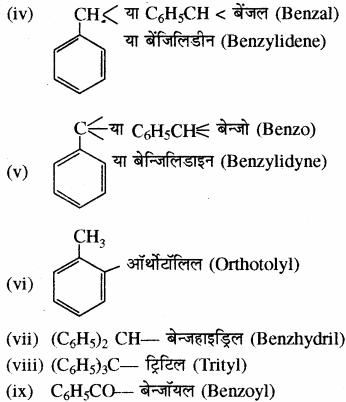 RBSE Solutions for Class 11 Chemistry Chapter 12 कार्बनिक रसायन: कुछ मूल सिद्धान्त और तकनीकें img 103