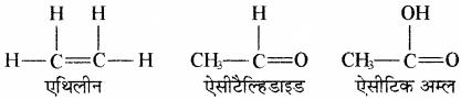 RBSE Solutions for Class 11 Chemistry Chapter 12 कार्बनिक रसायन: कुछ मूल सिद्धान्त और तकनीकें img 24