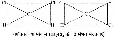 RBSE Solutions for Class 11 Chemistry Chapter 12 कार्बनिक रसायन: कुछ मूल सिद्धान्त और तकनीकें img 28