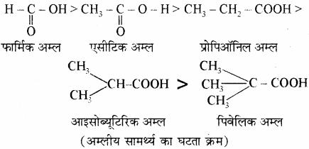RBSE Solutions for Class 11 Chemistry Chapter 12 कार्बनिक रसायन: कुछ मूल सिद्धान्त और तकनीकें img 38