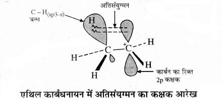 RBSE Solutions for Class 11 Chemistry Chapter 12 कार्बनिक रसायन: कुछ मूल सिद्धान्त और तकनीकें img 47