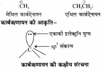 RBSE Solutions for Class 11 Chemistry Chapter 12 कार्बनिक रसायन: कुछ मूल सिद्धान्त और तकनीकें img 69