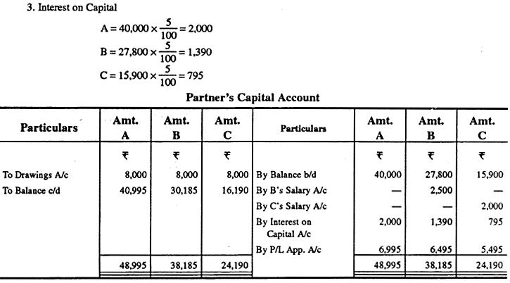 RBSE Solutions for Class 12 Accountancy Chapter 1 साझेदारी का सामान्य परिचय