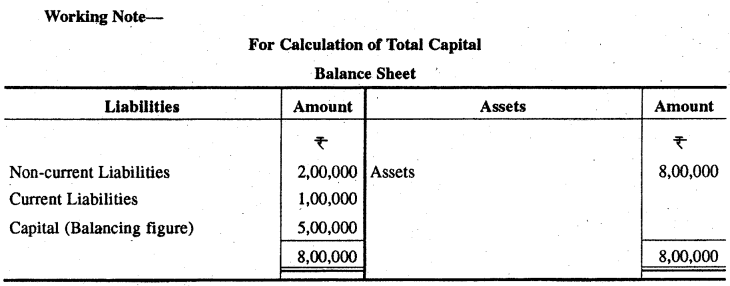 RBSE Solutions for Class 12 Accountancy Chapter 11 अनुपात विश्लेषण