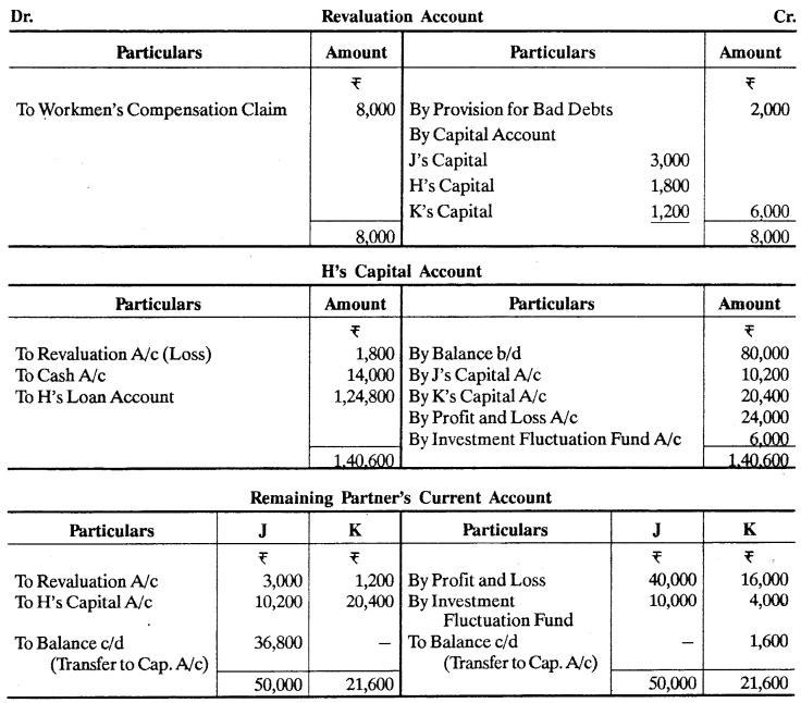 RBSE Solutions for Class 12 Accountancy Chapter 3 साझेदार का अवकाश ग्रहण (निवृत्ति) व मृत्यु पर लेखे
