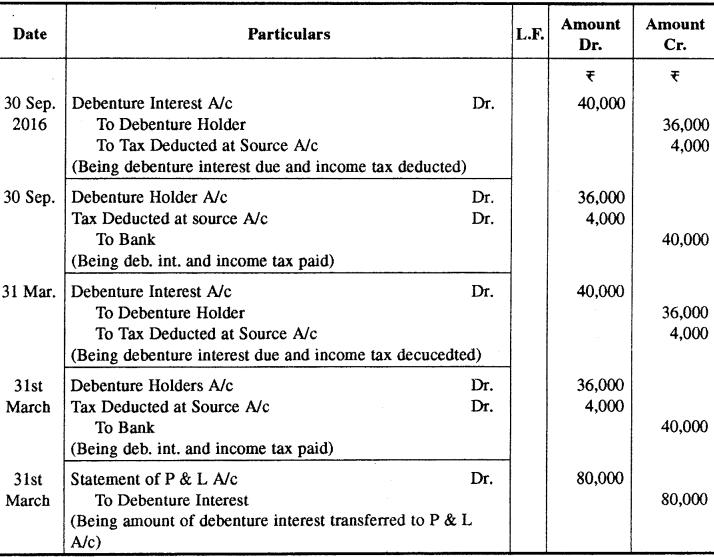 RBSE Solutions for Class 12 Accountancy Chapter 5 कम्पनी लेखे: अंशों एवं ऋणपत्रों का निर्गमन