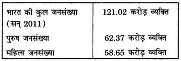 RBSE Solutions for Class 12 Geography Chapter 13 भारत: जनसंख्या वितरण, घनत्व एवं वृद्धि img-17