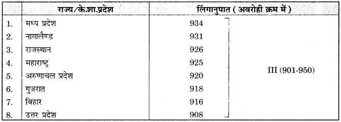 RBSE Solutions for Class 12 Geography Chapter 14 भारत: जनसंख्या संरचना img-10