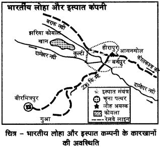 RBSE Solutions for Class 12 Geography Chapter 19 उद्योग img-3