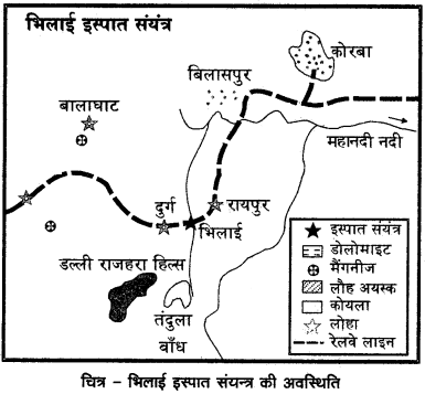 RBSE Solutions for Class 12 Geography Chapter 19 उद्योग img-4