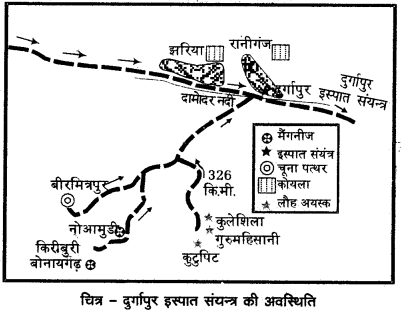 RBSE Solutions for Class 12 Geography Chapter 19 उद्योग img-5