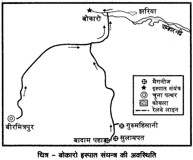 RBSE Solutions for Class 12 Geography Chapter 19 उद्योग img-6