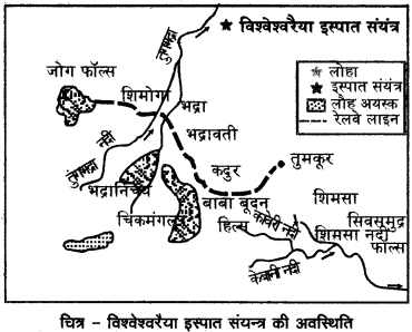 RBSE Solutions for Class 12 Geography Chapter 19 उद्योग img-7