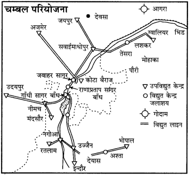 RBSE Solutions for Class 12 Geography Chapter 23 सिंचाई एवं पेयजल img-2