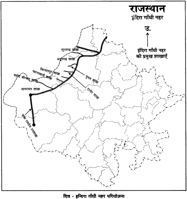 RBSE Solutions for Class 12 Geography Chapter 23 सिंचाई एवं पेयजल img-4