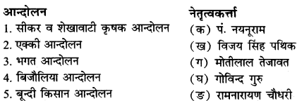 RBSE Solutions for Class 12 History Chapter 7 image 3