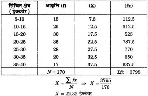 RBSE Solutions for Class 12 Pratical Geography Chapter 2 आंकड़ों का एकत्रीकरण एवं विश्लेषण img-3