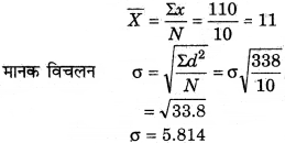 RBSE Solutions for Class 12 Pratical Geography Chapter 2 आंकड़ों का एकत्रीकरण एवं विश्लेषण img-5