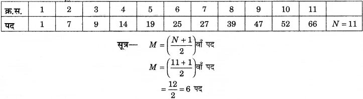 RBSE Solutions for Class 12 Pratical Geography Chapter 2 आंकड़ों का एकत्रीकरण एवं विश्लेषण img-9