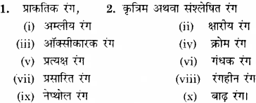 RBSE Solutions for Class 11 Home Science Chapter 23 रंगाई एवं छपाई-1