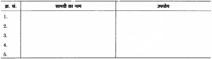 RBSE Solutions for Class 11 Home Science Practical Work unit 5 गृह प्रबन्धन-7