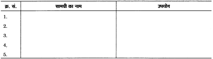 RBSE Solutions for Class 11 Home Science Practical Work unit 5 गृह प्रबन्धन-8