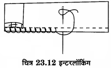RBSE Solutions for Class 12 Home Science Chapter 23 वस्त्रों की सिलाई-6