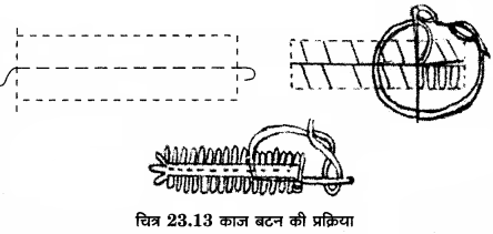 RBSE Solutions for Class 12 Home Science Chapter 23 वस्त्रों की सिलाई-7