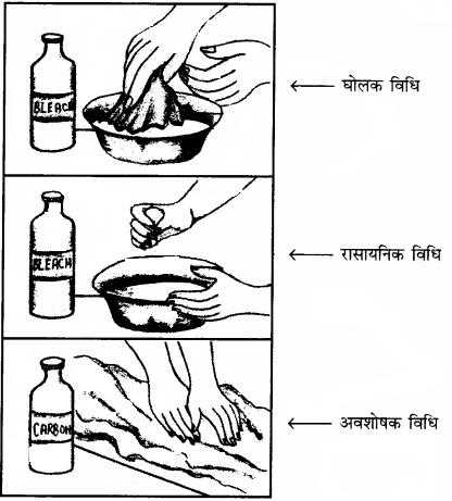 RBSE Solutions for Class 12 Home Science Chapter 25 धब्बे छुड़ाना-4