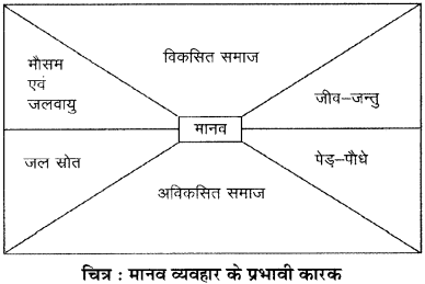 RBSE Solutions for Class 12 Psychology Chapter 8 मनोविज्ञान तथा जीवन