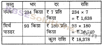 RBSE Solutions for Class 6 Maths Chapter 1 संख्याओं की समझ In Text Exercise image 22