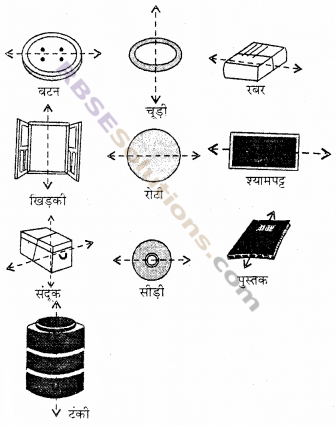 RBSE Solutions for Class 6 Maths Chapter 11 सममिति Ex 11.1 image 7